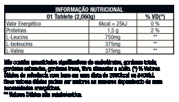BCAA 1,5g (60 tabs)